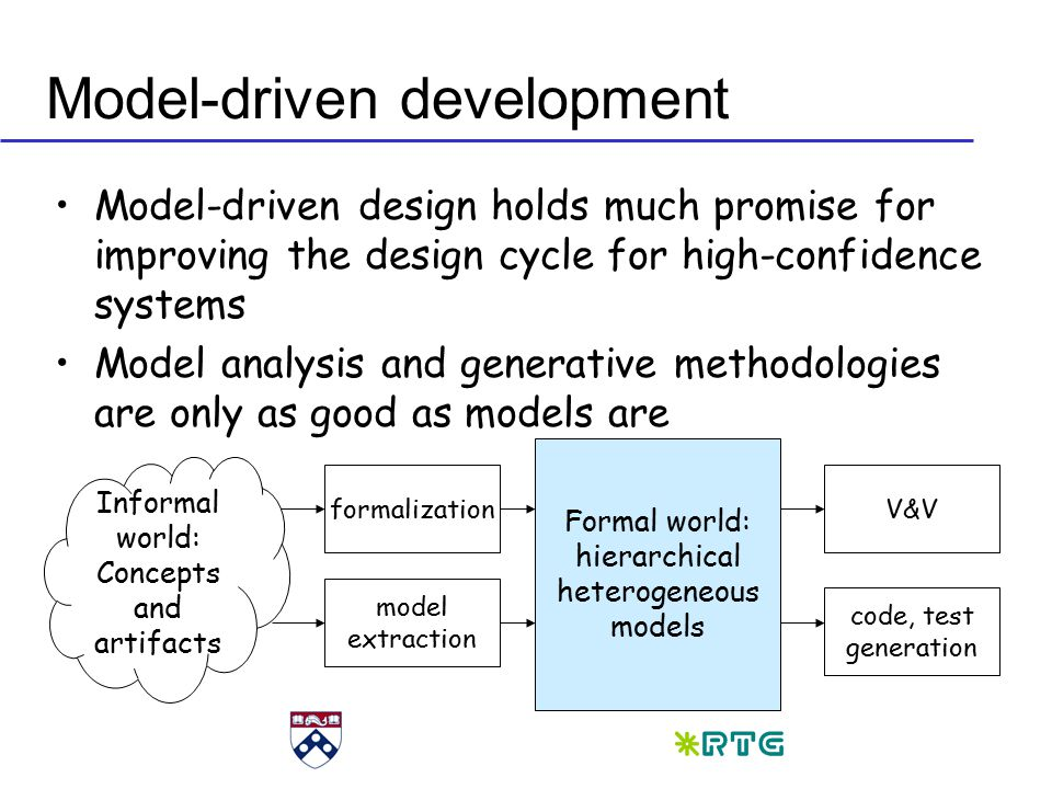Model-driven development Model-driven design holds much promise for improving the design cycle for high-confidence systems Model analysis and generative methodologies are only as good as models are Informal world: Concepts and artifacts formalization model extraction Formal world: hierarchical heterogeneous models V&V code, test generation