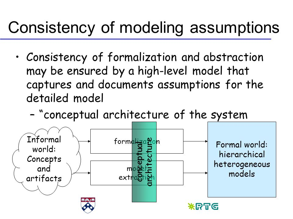 Consistency of modeling assumptions Consistency of formalization and abstraction may be ensured by a high-level model that captures and documents assumptions for the detailed model – conceptual architecture of the system Informal world: Concepts and artifacts formalization model extraction Formal world: hierarchical heterogeneous models conceptual architecture