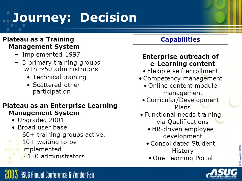 Journey: Decision Plateau as a Training Management System –Implemented 1997 –3 primary training groups with ~50 administrators Technical training Scattered other participation Plateau as an Enterprise Learning Management System Upgraded 2001 Broad user base 60+ training groups active, 10+ waiting to be implemented ~150 administrators Enterprise outreach of e-Learning content Flexible self-enrollment Competency management Online content module management Curricular/Development Plans Functional needs training via Qualifications HR-driven employee development Consolidated Student History One Learning Portal Capabilities