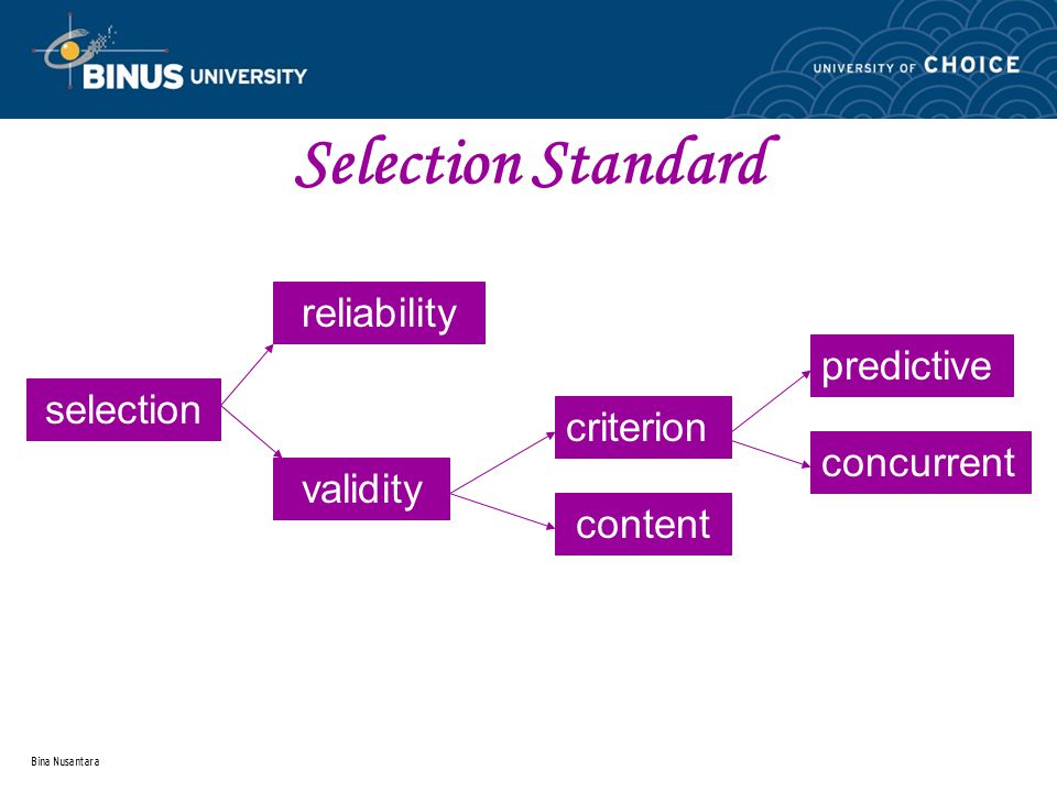 Bina Nusantara Selection Standard selection reliability validity criterion content predictive concurrent