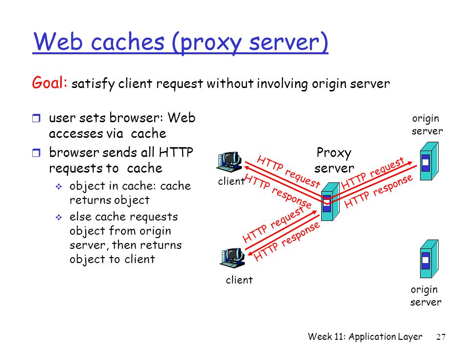 Week 11: Application Layer27 Web caches (proxy server) r user sets browser: Web accesses via cache r browser sends all HTTP requests to cache  object in cache: cache returns object  else cache requests object from origin server, then returns object to client Goal: satisfy client request without involving origin server client Proxy server client HTTP request HTTP response HTTP request HTTP response origin server origin server