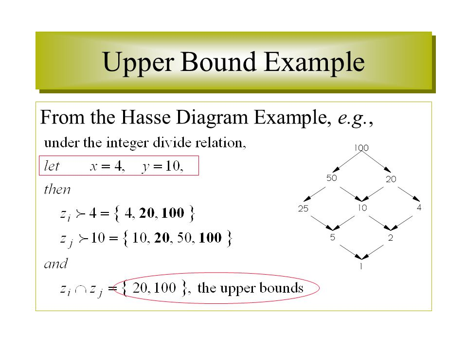 Orderings and bounds parallel fsm decomposition prof k j hintz 13 upper bound example from the hasse diagram example eg ccuart Choice Image