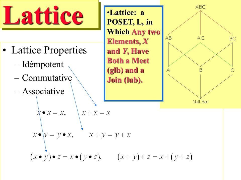 Orderings and bounds parallel fsm decomposition prof k j hintz 19 latticelattice ccuart Choice Image
