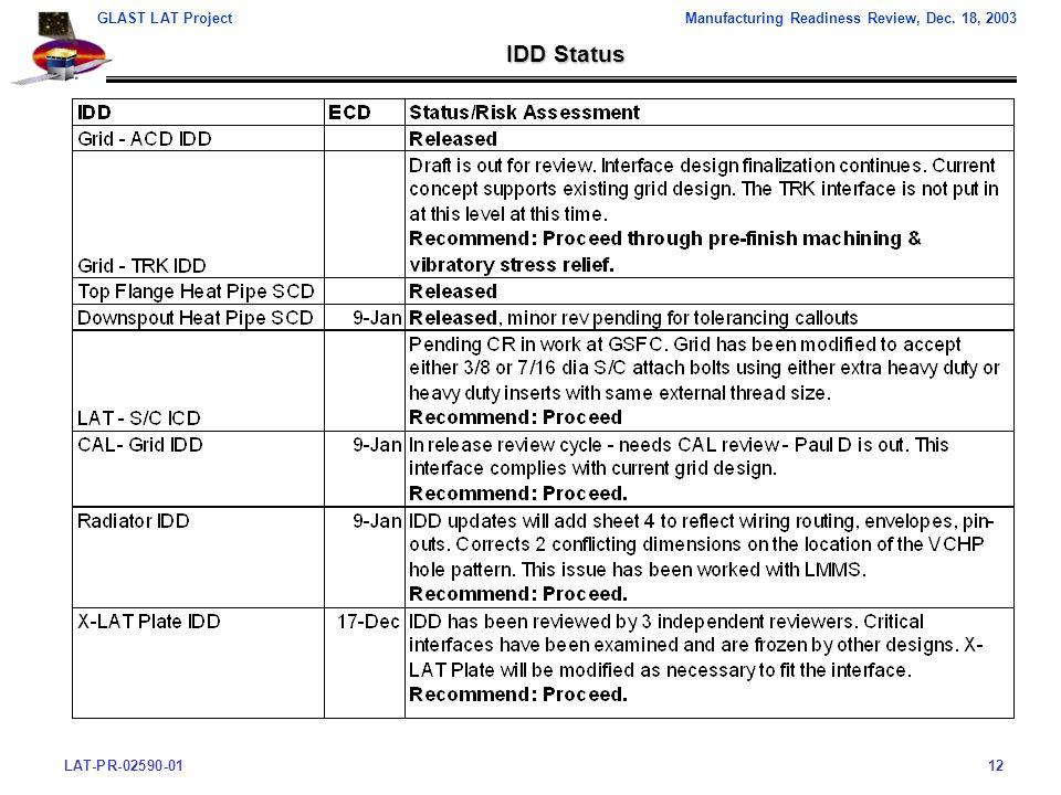 LAT-PR-02590-0112 GLAST LAT ProjectManufacturing Readiness Review, Dec. 18, 2003 IDD Status