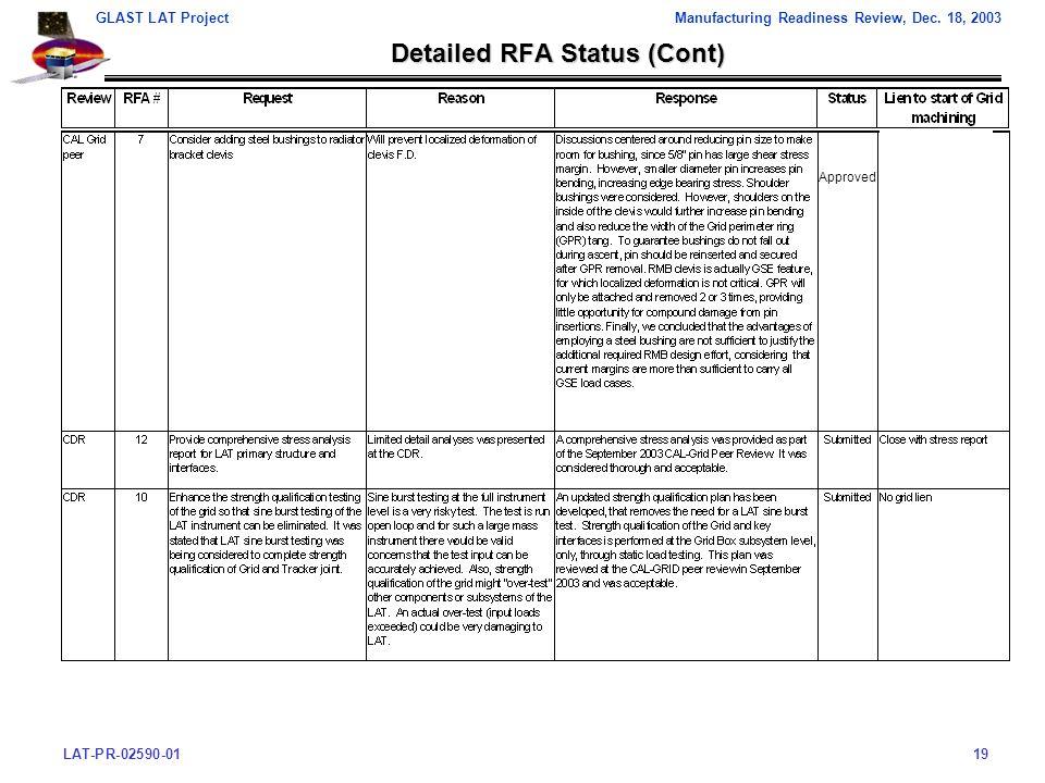 LAT-PR-02590-0119 GLAST LAT ProjectManufacturing Readiness Review, Dec.