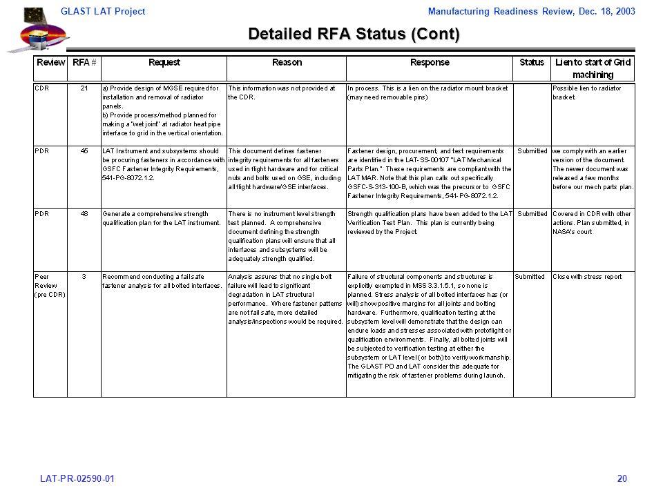 LAT-PR-02590-0120 GLAST LAT ProjectManufacturing Readiness Review, Dec.