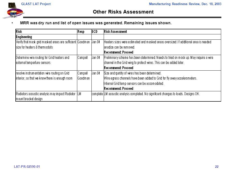 LAT-PR-02590-0122 GLAST LAT ProjectManufacturing Readiness Review, Dec.