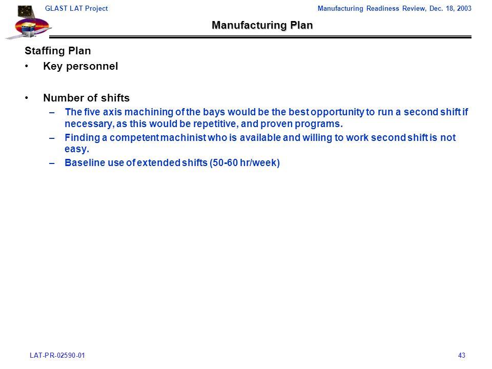 LAT-PR-02590-0143 GLAST LAT ProjectManufacturing Readiness Review, Dec.