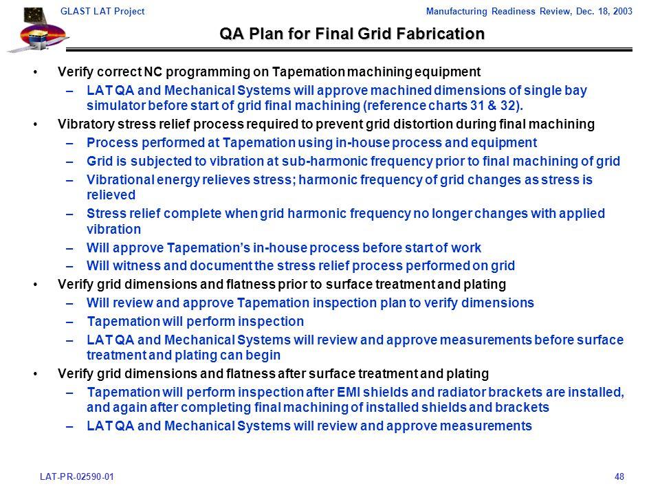 LAT-PR-02590-0148 GLAST LAT ProjectManufacturing Readiness Review, Dec.