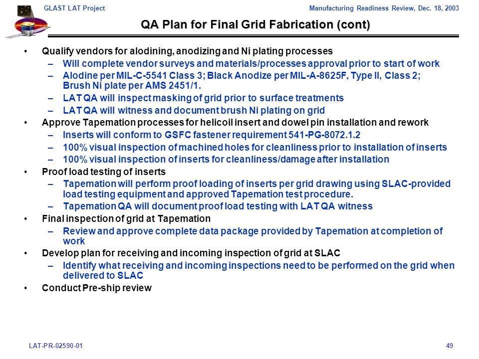LAT-PR-02590-0149 GLAST LAT ProjectManufacturing Readiness Review, Dec.
