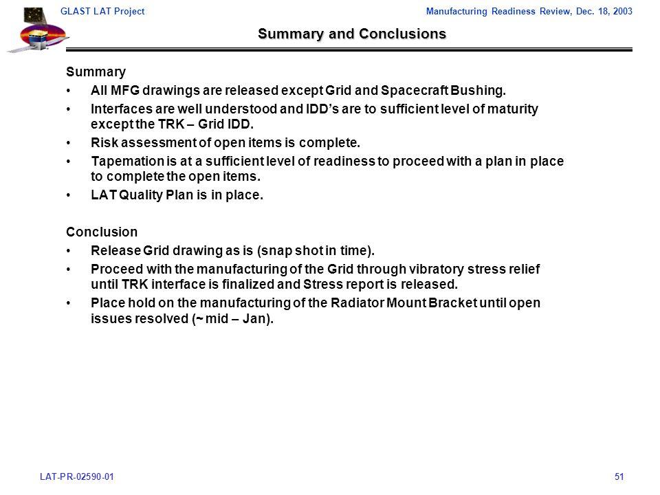 LAT-PR-02590-0151 GLAST LAT ProjectManufacturing Readiness Review, Dec.