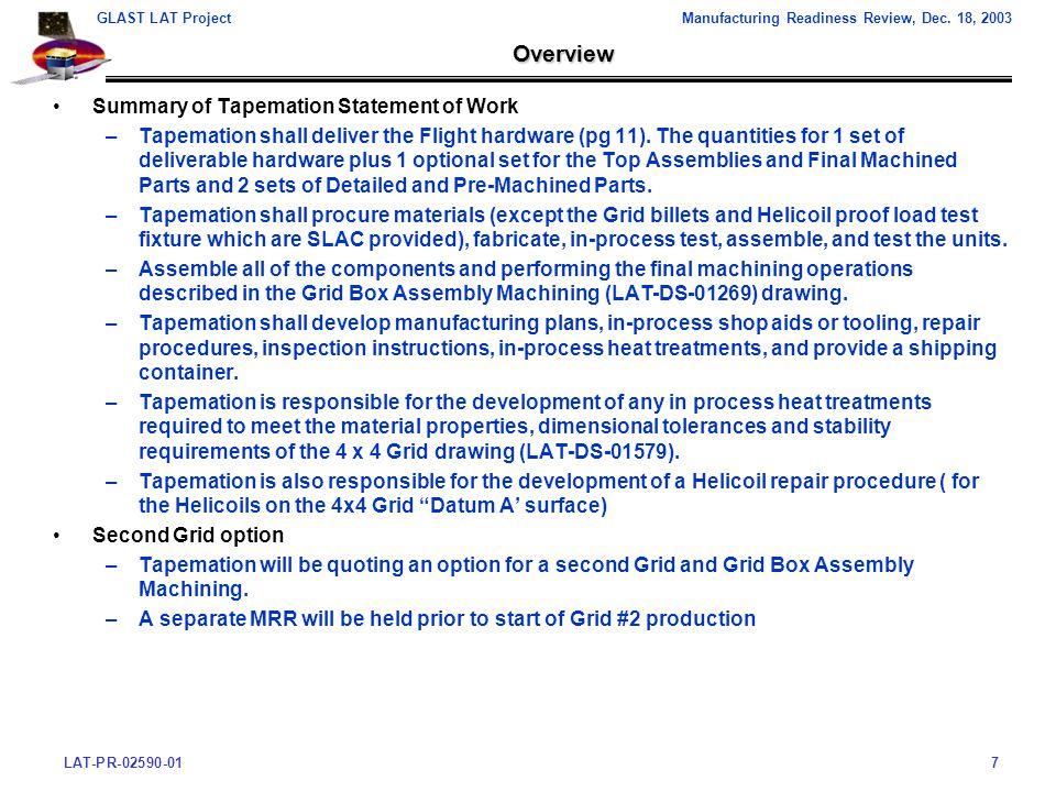 LAT-PR-02590-017 GLAST LAT ProjectManufacturing Readiness Review, Dec.