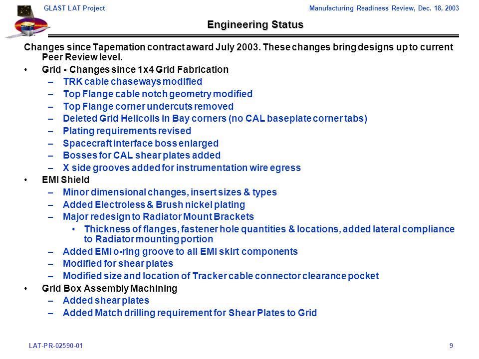 LAT-PR-02590-019 GLAST LAT ProjectManufacturing Readiness Review, Dec.