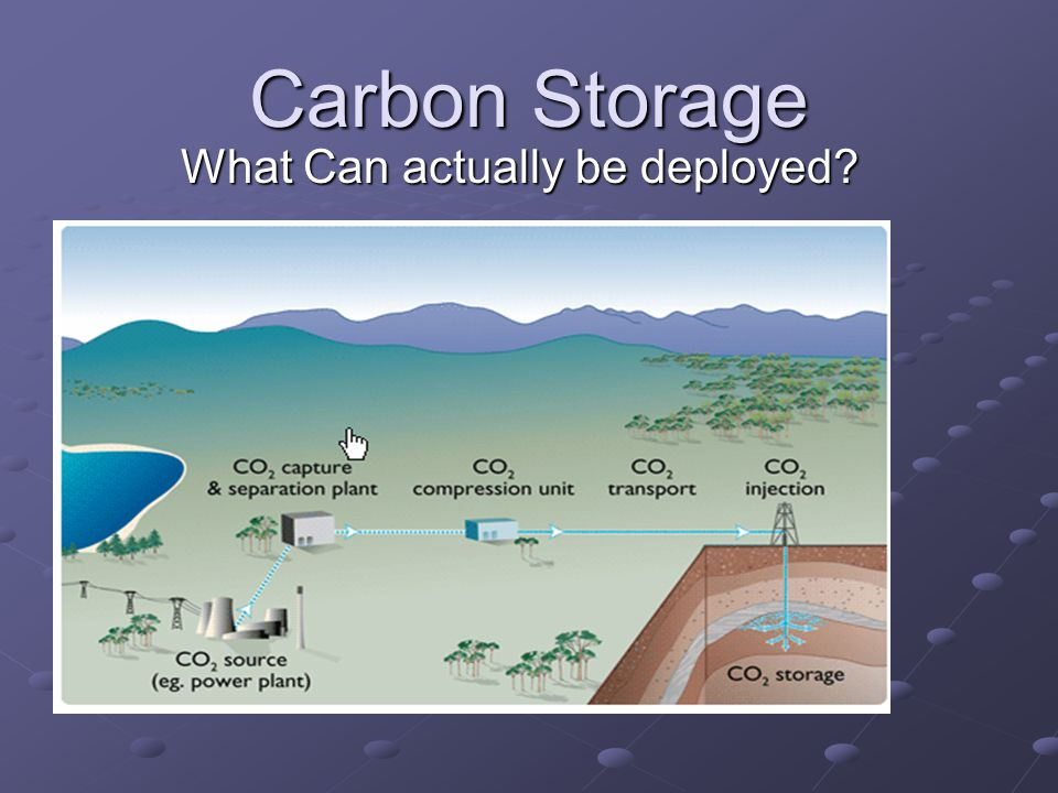 Carbon Storage What Can actually be deployed