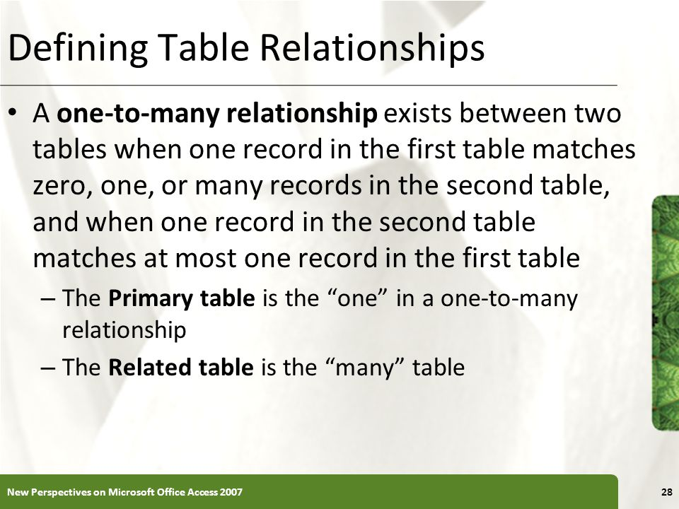 XP Defining Table Relationships A one-to-many relationship exists between two tables when one record in the first table matches zero, one, or many records in the second table, and when one record in the second table matches at most one record in the first table – The Primary table is the one in a one-to-many relationship – The Related table is the many table New Perspectives on Microsoft Office Access