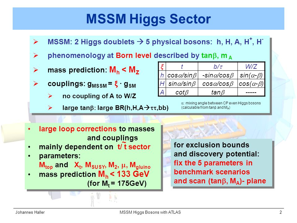 Johannes HallerMSSM Higgs Bosons with ATLAS 2 large loop corrections to masses and couplings mainly dependent on t/ t sector parameters: M top and X t, M SUSY, M 2, , M gluino mass prediction M h < 133 GeV (for M t = 175GeV) large loop corrections to masses and couplings mainly dependent on t/ t sector parameters: M top and X t, M SUSY, M 2, , M gluino mass prediction M h < 133 GeV (for M t = 175GeV) MSSM Higgs Sector  MSSM: 2 Higgs doublets  5 physical bosons: h, H, A, H +, H -  phenomenology at Born level described by tan , m A  mass prediction: M h < M Z  couplings: g MSSM = ξ · g SM  no coupling of A to W/Z  large tan  large BR(h,H,A  ,bb)  MSSM: 2 Higgs doublets  5 physical bosons: h, H, A, H +, H -  phenomenology at Born level described by tan , m A  mass prediction: M h < M Z  couplings: g MSSM = ξ · g SM  no coupling of A to W/Z  large tan  large BR(h,H,A  ,bb) ξt b/  W/Z h cos  /sin  -sin  /cos  sin(  -  ) H sin  /sin  cos  /cos  cos(  -  ) A cot  tan   : mixing angle between CP even Higgs bosons (calculable from tan  and M A ) for exclusion bounds and discovery potential: fix the 5 parameters in benchmark scenarios and scan (tan , M A )- plane for exclusion bounds and discovery potential: fix the 5 parameters in benchmark scenarios and scan (tan , M A )- plane ~