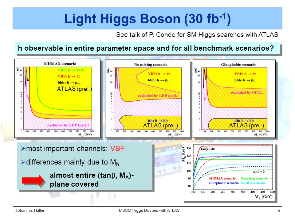 Johannes HallerMSSM Higgs Bosons with ATLAS 6  most important channels: VBF  differences mainly due to M h almost entire (tan , M A )- plane covered  most important channels: VBF  differences mainly due to M h almost entire (tan , M A )- plane covered Light Higgs Boson (30 fb -1 ) h observable in entire parameter space and for all benchmark scenarios.