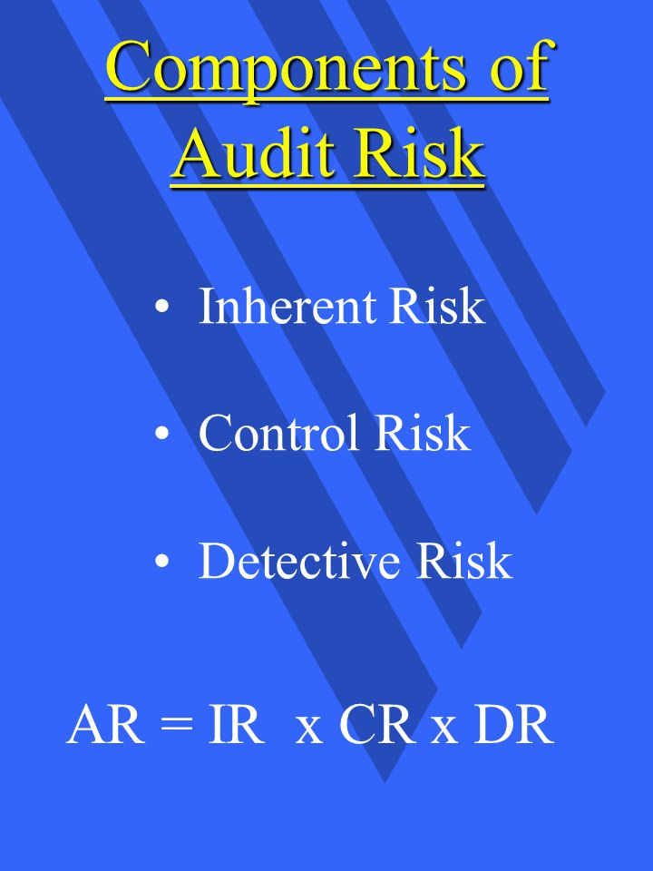 Components of Audit Risk Inherent Risk Control Risk Detective Risk AR = IR x CR x DR