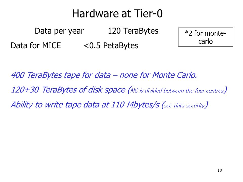 10 Hardware at Tier-0 Data per year120 TeraBytes Data for MICE<0.5 PetaBytes 400 TeraBytes tape for data – none for Monte Carlo.