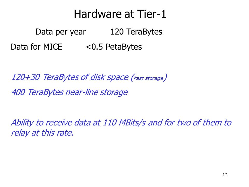 12 Hardware at Tier-1 Data per year120 TeraBytes Data for MICE<0.5 PetaBytes TeraBytes of disk space ( Fast storage ) 400 TeraBytes near-line storage Ability to receive data at 110 MBits/s and for two of them to relay at this rate.