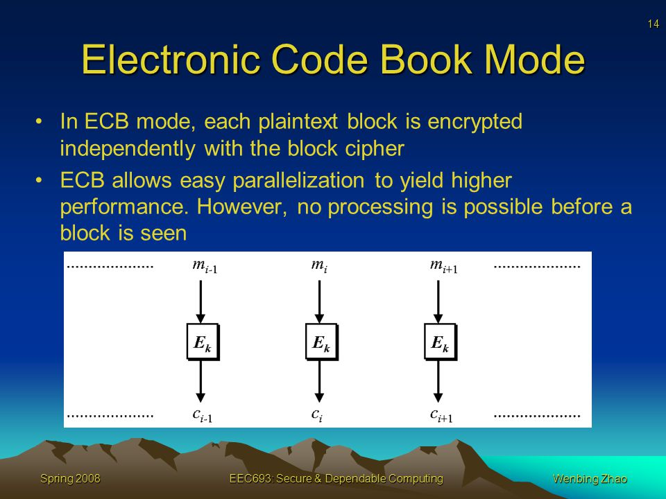 14 Spring 2008EEC693: Secure & Dependable ComputingWenbing Zhao Electronic Code Book Mode In ECB mode, each plaintext block is encrypted independently with the block cipher ECB allows easy parallelization to yield higher performance.