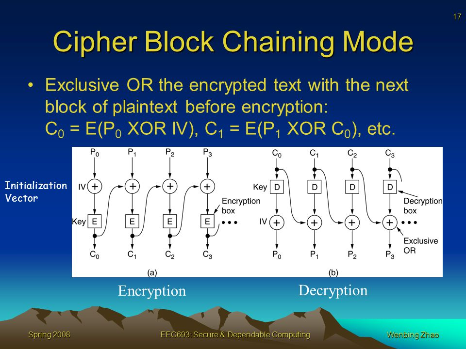 17 Spring 2008EEC693: Secure & Dependable ComputingWenbing Zhao Cipher Block Chaining Mode Exclusive OR the encrypted text with the next block of plaintext before encryption: C 0 = E(P 0 XOR IV), C 1 = E(P 1 XOR C 0 ), etc.