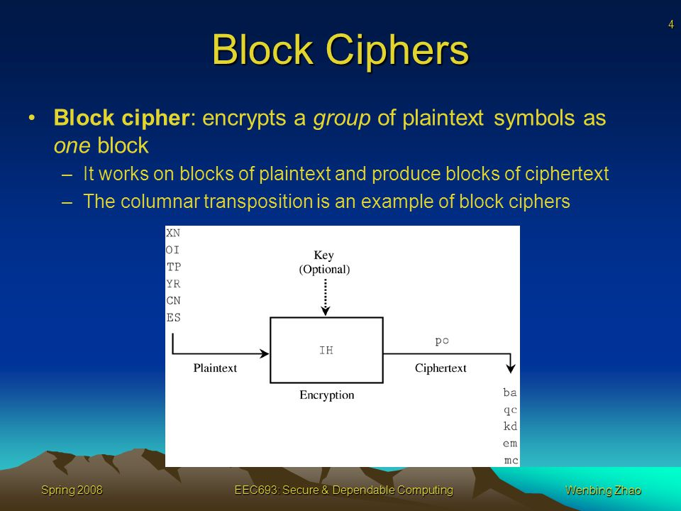 4 Spring 2008EEC693: Secure & Dependable ComputingWenbing Zhao Block Ciphers Block cipher: encrypts a group of plaintext symbols as one block –It works on blocks of plaintext and produce blocks of ciphertext –The columnar transposition is an example of block ciphers