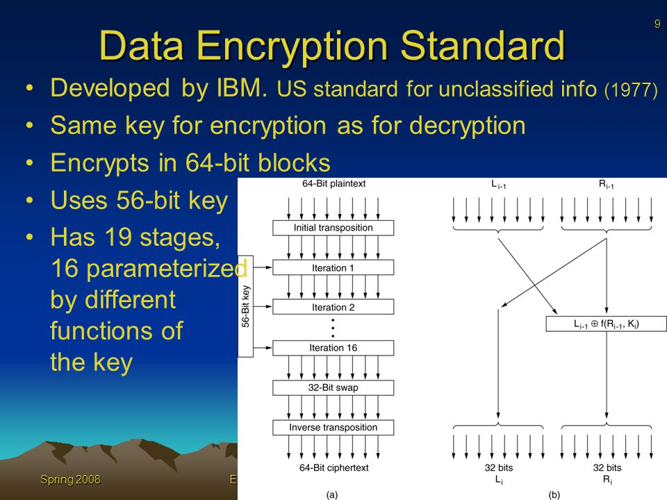 9 Spring 2008EEC693: Secure & Dependable ComputingWenbing Zhao Data Encryption Standard Developed by IBM.