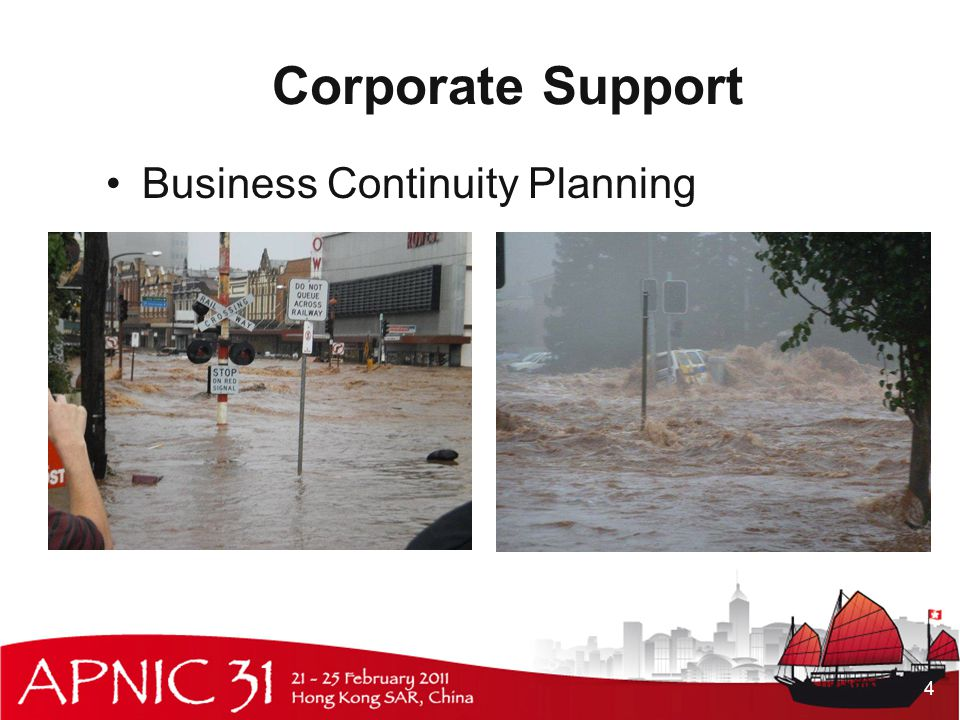 Corporate Support Business Continuity Planning 4