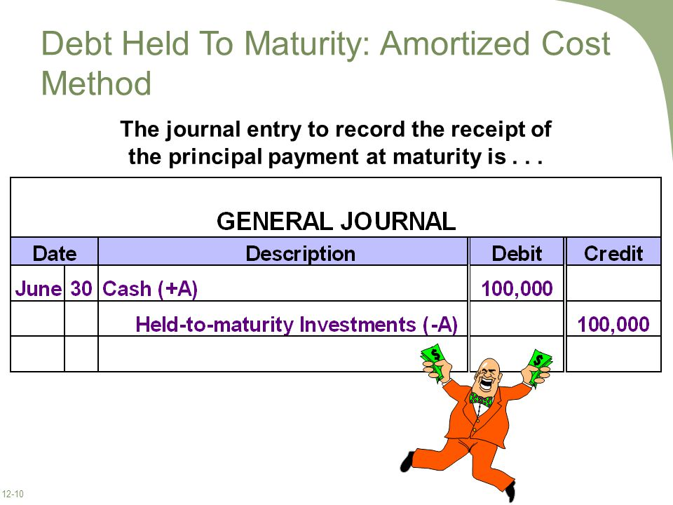 12-10 Debt Held To Maturity: Amortized Cost Method The journal entry to record the receipt of the principal payment at maturity is...