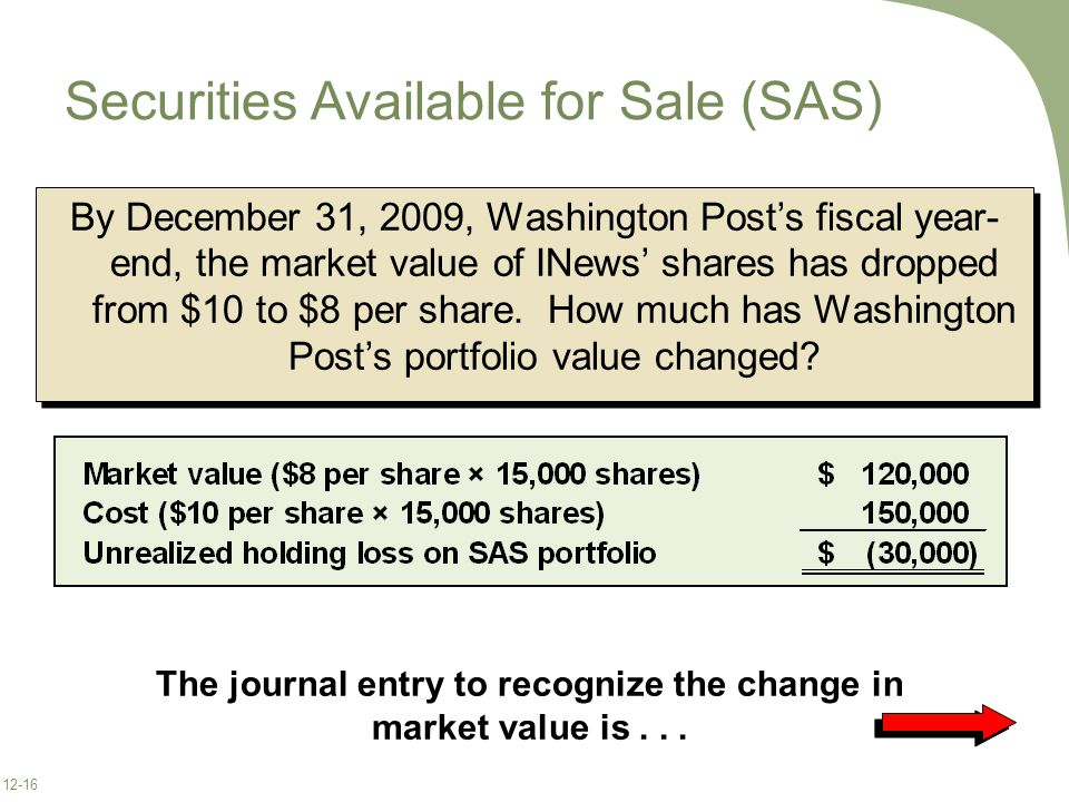 12-16 Securities Available for Sale (SAS) By December 31, 2009, Washington Post's fiscal year- end, the market value of INews' shares has dropped from $10 to $8 per share.