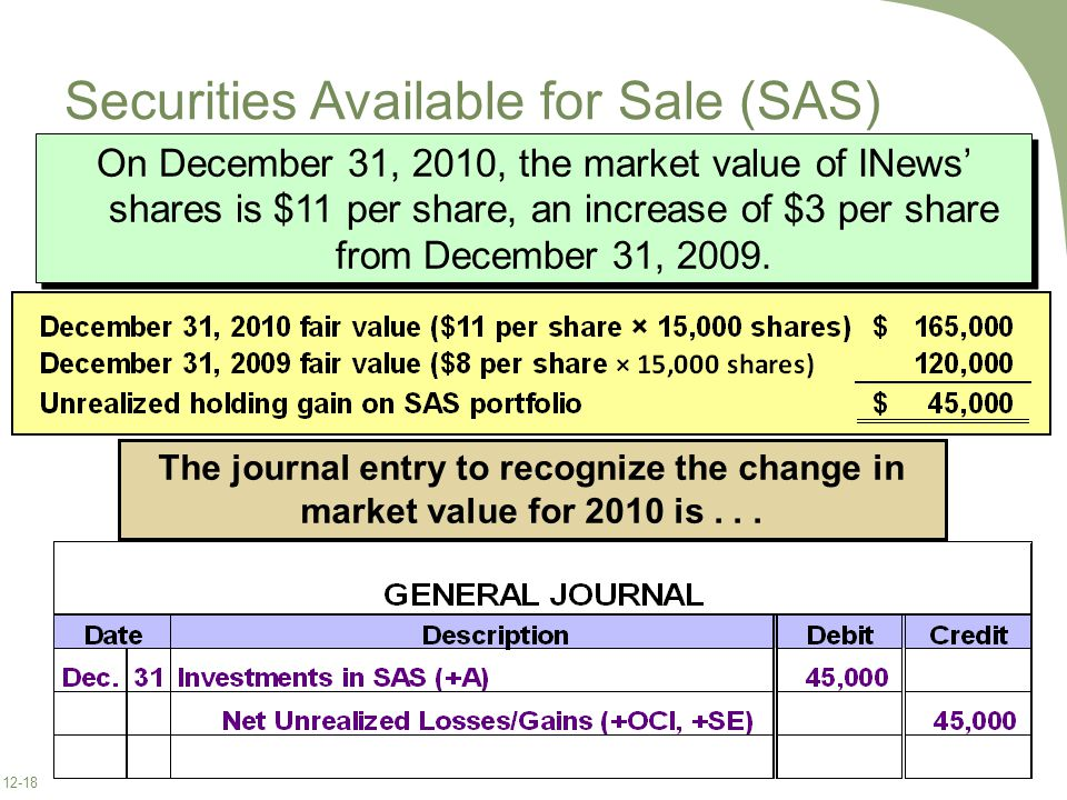 12-18 Securities Available for Sale (SAS) On December 31, 2010, the market value of INews' shares is $11 per share, an increase of $3 per share from December 31, 2009.