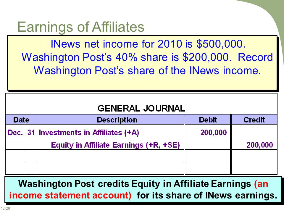 12-28 Washington Post credits Equity in Affiliate Earnings (an income statement account) for its share of INews earnings.
