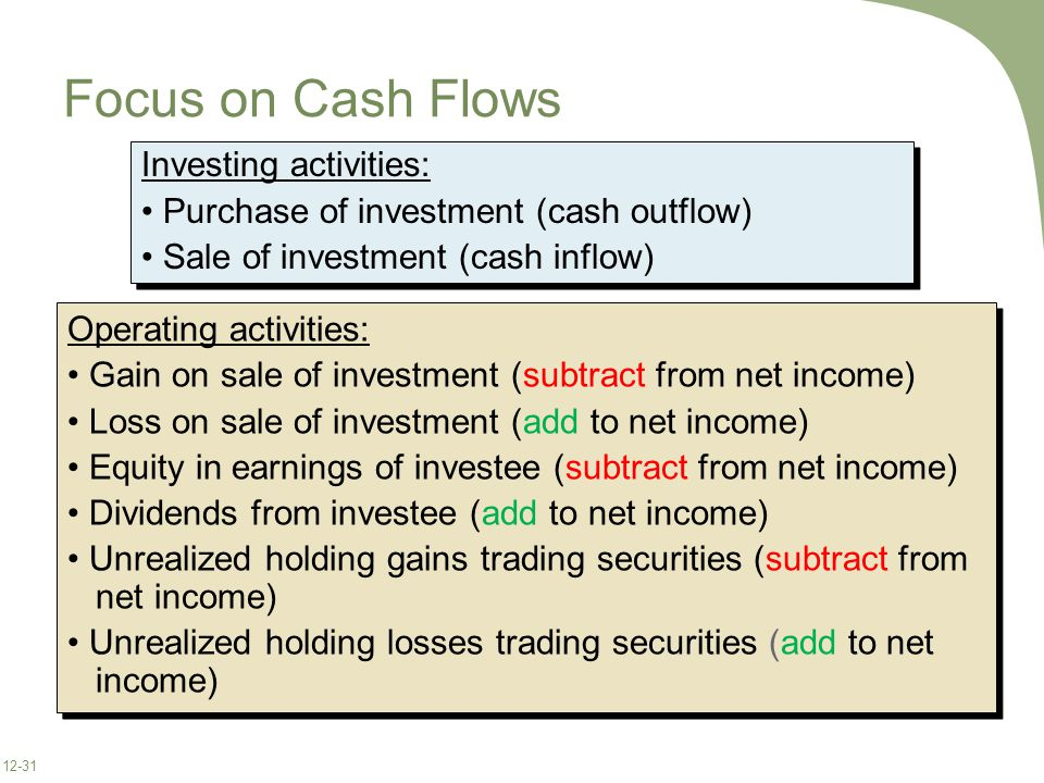 12-31 Focus on Cash Flows Investing activities: Purchase of investment (cash outflow) Sale of investment (cash inflow) Investing activities: Purchase of investment (cash outflow) Sale of investment (cash inflow) Operating activities: Gain on sale of investment (subtract from net income) Loss on sale of investment (add to net income) Equity in earnings of investee (subtract from net income) Dividends from investee (add to net income) Unrealized holding gains trading securities (subtract from net income) Unrealized holding losses trading securities (add to net income) Operating activities: Gain on sale of investment (subtract from net income) Loss on sale of investment (add to net income) Equity in earnings of investee (subtract from net income) Dividends from investee (add to net income) Unrealized holding gains trading securities (subtract from net income) Unrealized holding losses trading securities (add to net income)