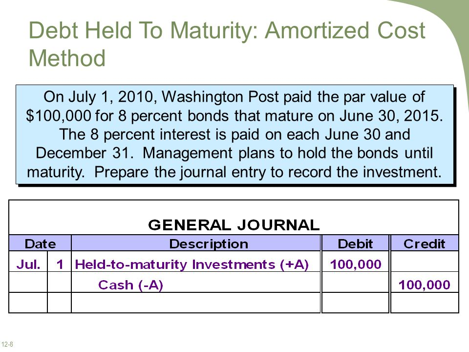 12-8 Debt Held To Maturity: Amortized Cost Method On July 1, 2010, Washington Post paid the par value of $100,000 for 8 percent bonds that mature on June 30, 2015.