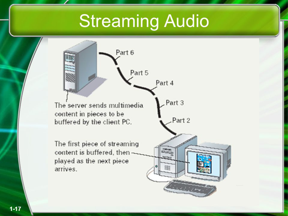 1-17 Streaming Audio