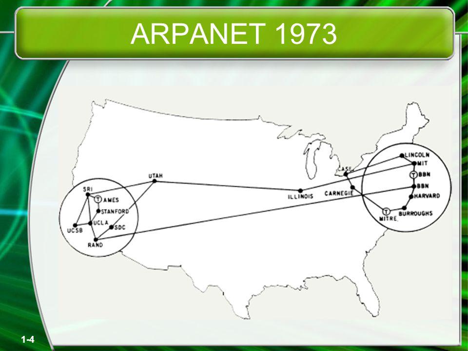 1-4 ARPANET 1973