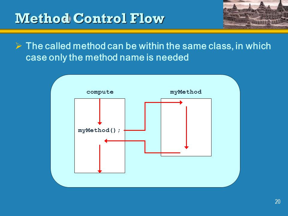 20 myMethod(); myMethodcompute Method Control Flow  The called method can be within the same class, in which case only the method name is needed