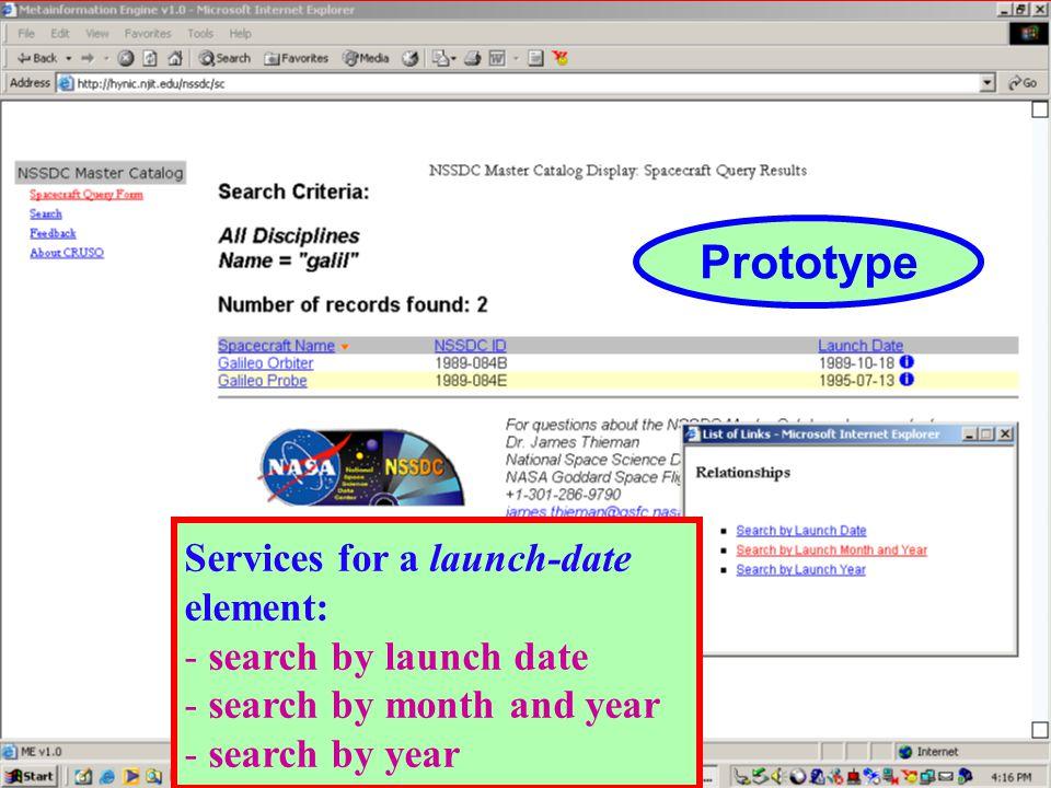 Dissertation Online Search