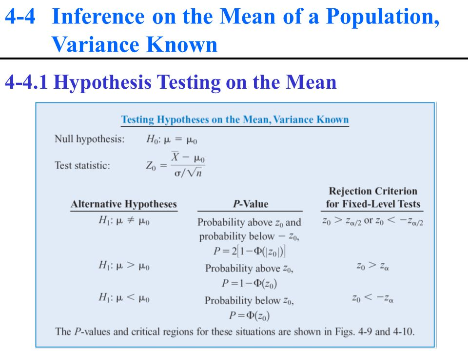 4-4 Inference on the Mean of a Population, Variance Known Hypothesis Testing on the Mean
