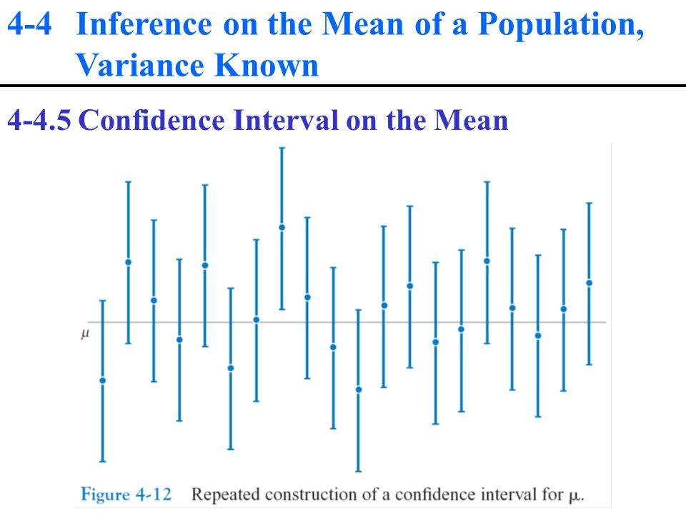 4-4 Inference on the Mean of a Population, Variance Known Confidence Interval on the Mean