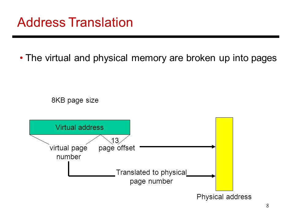 8 Address Translation The virtual and physical memory are broken up into pages Virtual address 8KB page size page offsetvirtual page number Translated to physical page number Physical address 13
