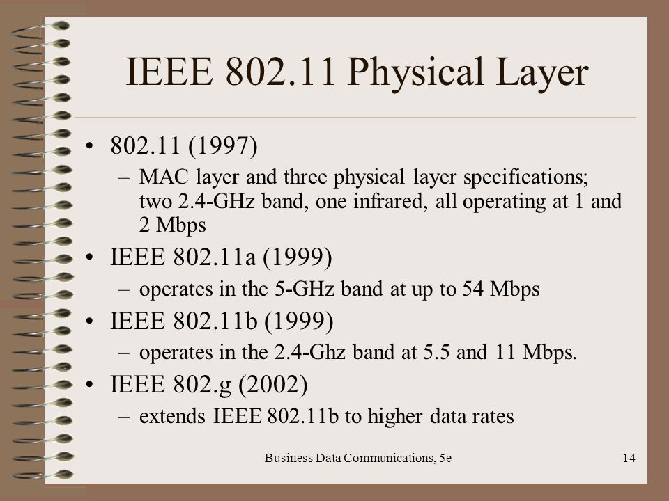 Business Data Communications, 5e14 IEEE Physical Layer (1997) –MAC layer and three physical layer specifications; two 2.4-GHz band, one infrared, all operating at 1 and 2 Mbps IEEE a (1999) –operates in the 5-GHz band at up to 54 Mbps IEEE b (1999) –operates in the 2.4-Ghz band at 5.5 and 11 Mbps.