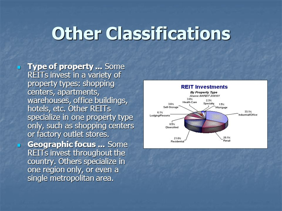 Other Classifications Type of property...