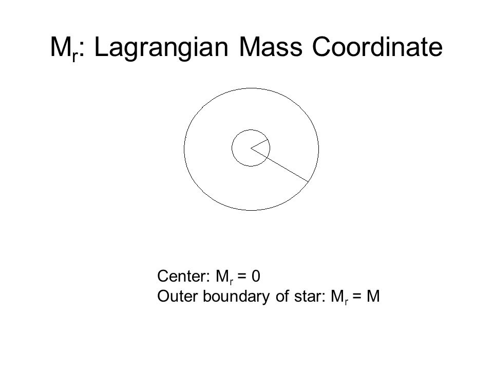 Center: M r = 0 Outer boundary of star: M r = M M r : Lagrangian Mass Coordinate
