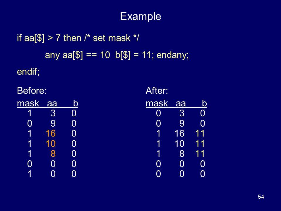 54 Example Before: mask aa b 1 3 0 0 9 0 1 16 0 1 10 0 1 8 0 0 0 0 1 0 0 After: mask aa b 0 3 0 0 9 0 1 16 11 1 10 11 1 8 11 0 0 0 if aa[$] > 7 then /* set mask */ any aa[$] == 10 b[$] = 11; endany; endif;