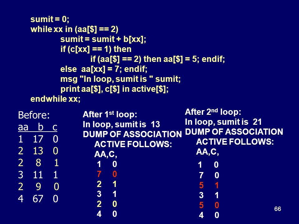 66 Before: aa b c 1 17 0 2 13 0 2 8 1 3 11 1 2 9 0 4 67 0 After 1 st loop: In loop, sumit is 13 DUMP OF ASSOCIATION ACTIVE FOLLOWS: AA,C, 1 0 7 0 2 1 3 1 2 0 4 0 sumit = 0; while xx in (aa[$] == 2) sumit = sumit + b[xx]; if (c[xx] == 1) then if (aa[$] == 2) then aa[$] = 5; endif; else aa[xx] = 7; endif; msg In loop, sumit is sumit; print aa[$], c[$] in active[$]; endwhile xx; After 2 nd loop: In loop, sumit is 21 DUMP OF ASSOCIATION ACTIVE FOLLOWS: AA,C, 1 0 7 0 5 1 3 1 5 0 4 0
