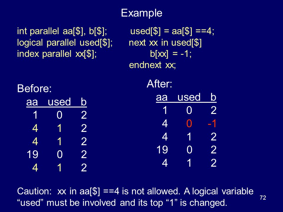 72 Before: aa used b 1 0 2 4 1 2 19 0 2 4 1 2 After: aa used b 1 0 2 4 0 -1 4 1 2 19 0 2 4 1 2 Example int parallel aa[$], b[$];used[$] = aa[$] ==4; logical parallel used[$]; next xx in used[$] index parallel xx[$]; b[xx] = -1; endnext xx; Caution: xx in aa[$] ==4 is not allowed.