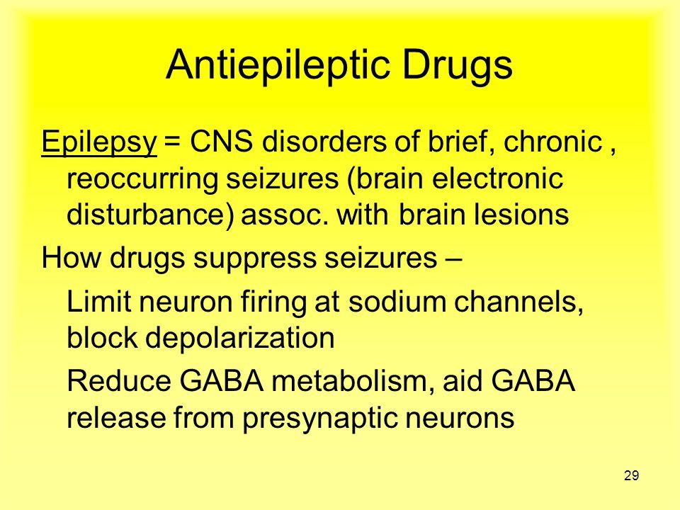 lung amoxicillin cipro