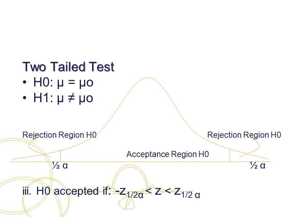 Two Tailed Test H0: μ = μo H1: μ ≠ μo Rejection Region H0 Acceptance Region H0 ½ α ½ α iii.